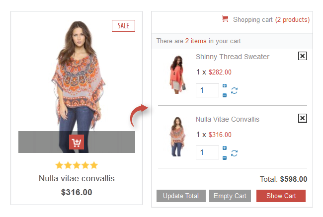 Is your Website is ready for Ecommerce Business ?