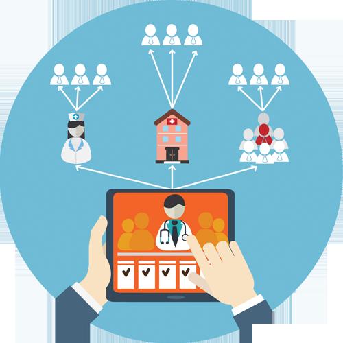 Social Media Marketing for Healthcare Industry