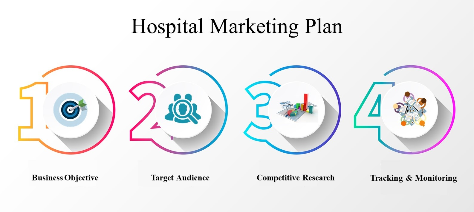 How to Create Successful Hospital Marketing Strategy [Updated 2020]