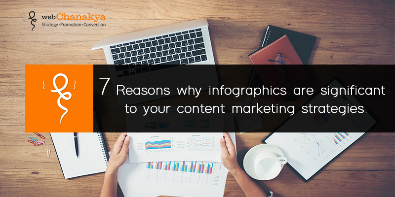 Reasons why infographics are significant to your content marketing strategies