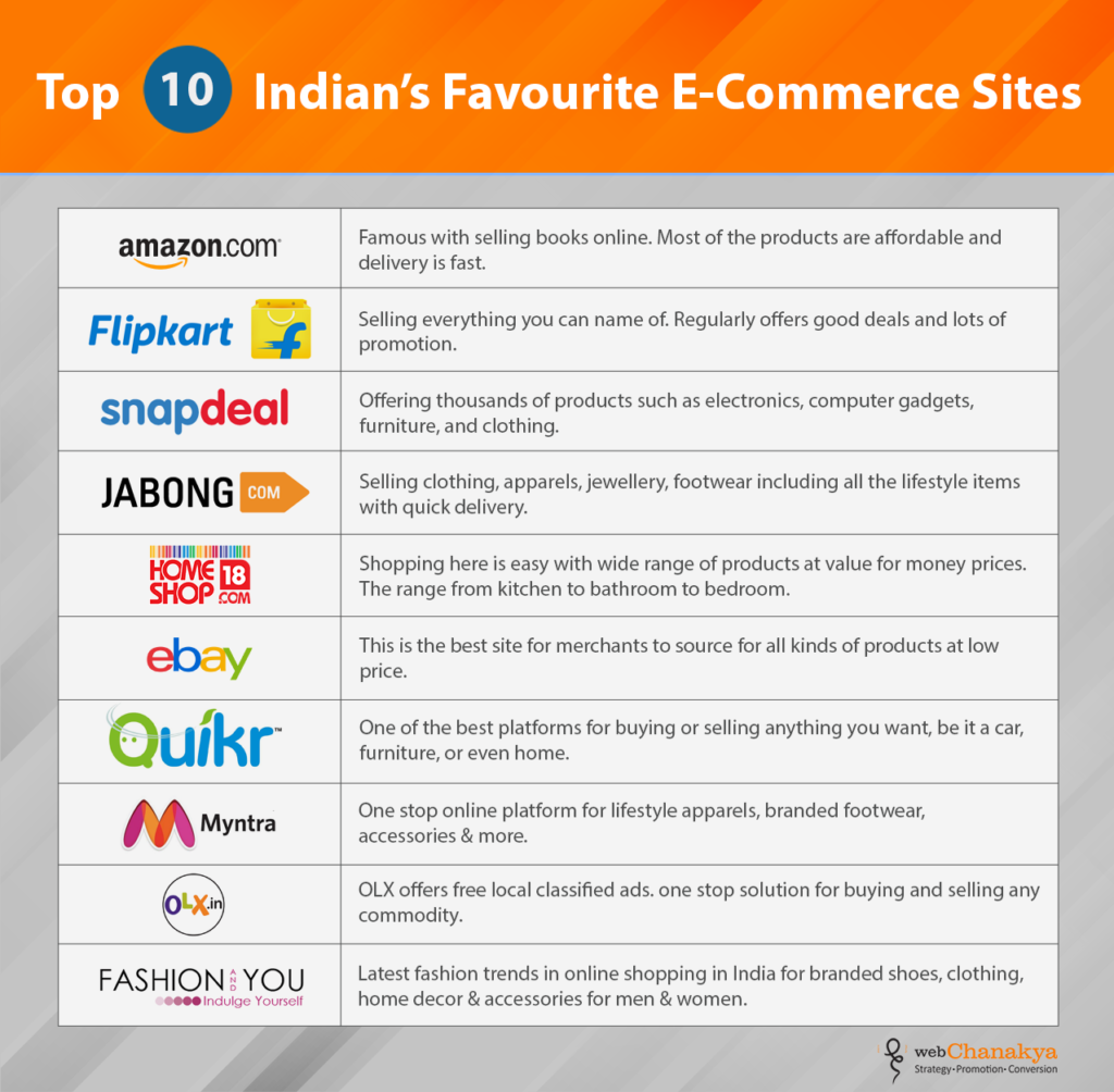 indian-ecommerce-site