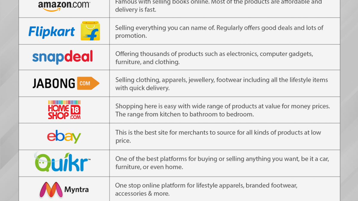 Top 10 Indian's favourite e-commerce sites