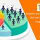 11 organic social media tactics that will increase your user engagement